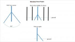 fence_3